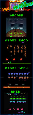 Space Invaders Chronology - a visual look at arcade and home console releases