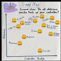 Trend Map: Game chow: Do all delicious snacks fuck up your controller?